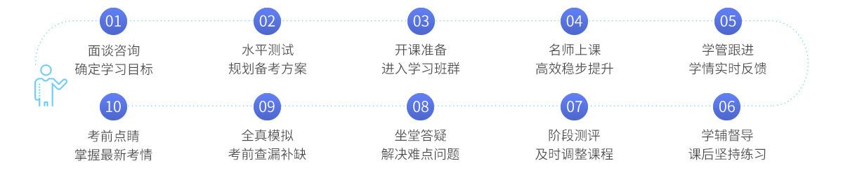 朗阁7A教学系统8.0